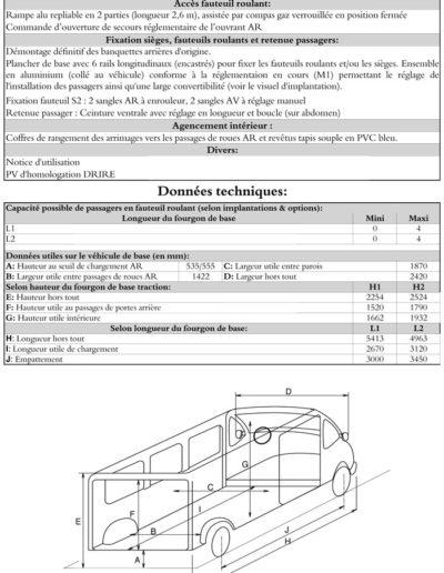 Citroën Jumper adaptation Dijeau